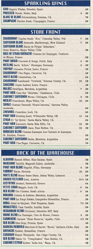 Budget wine list